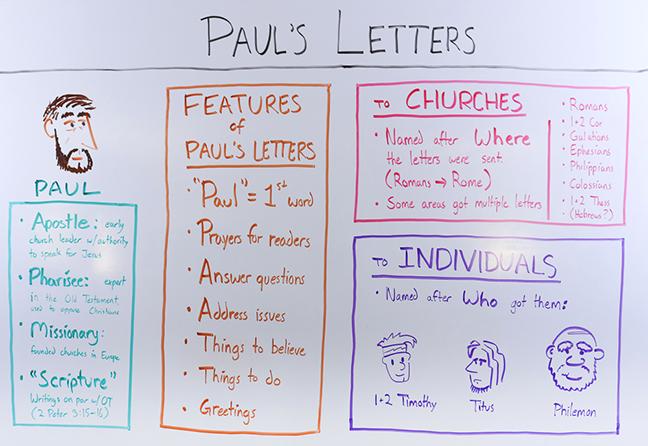 Paul-Letters