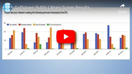 9 minute video presentation of Library Survey Results