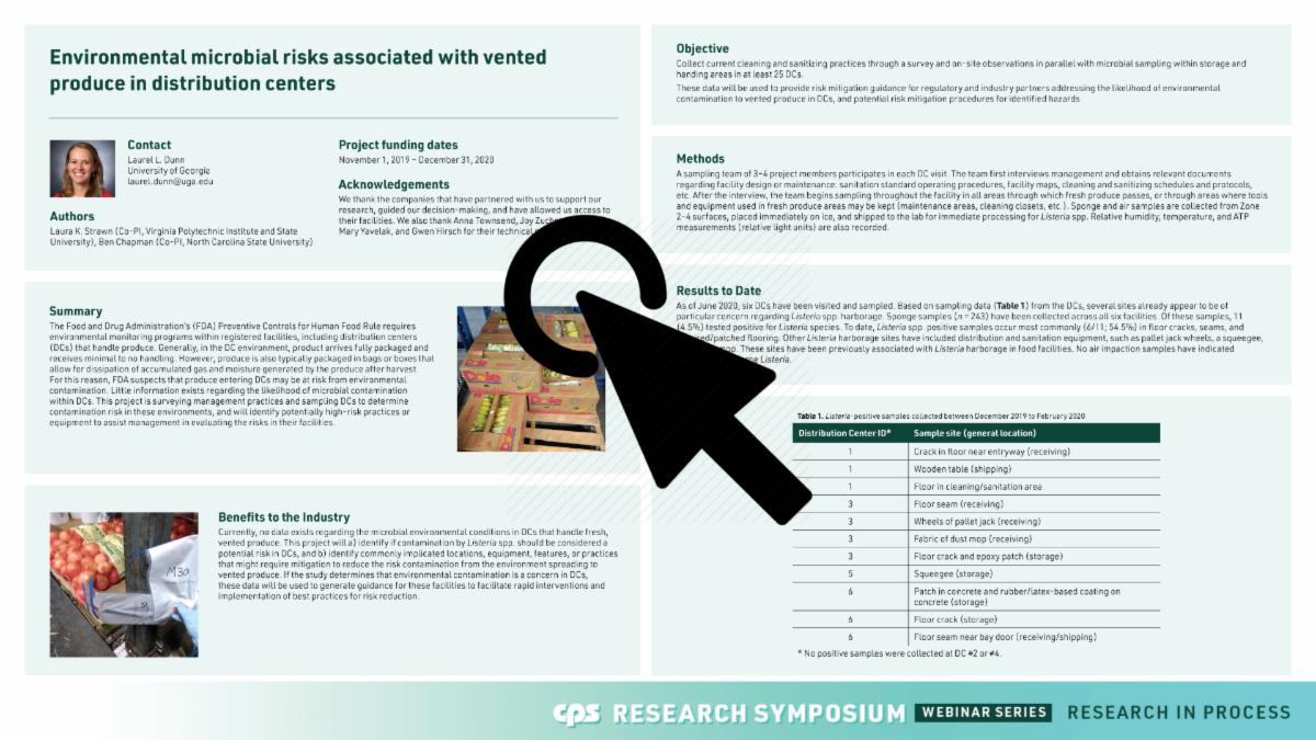 Lauren Dunn's 2020 Symposium Poster