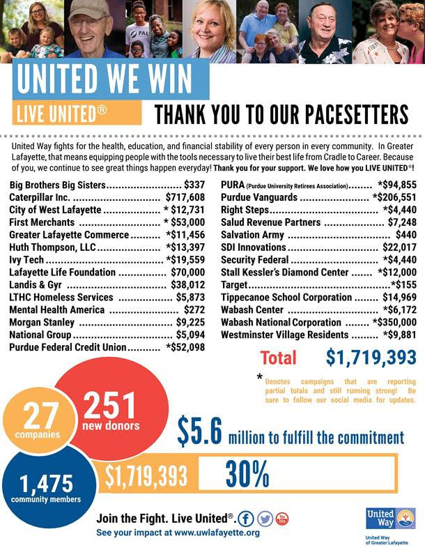 United Way thanks pacesetters
