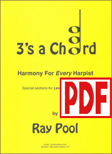 3s a Chord