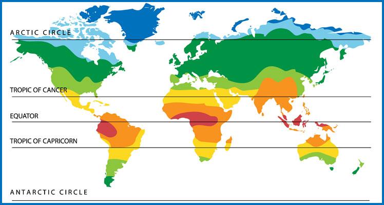World Latitutes
