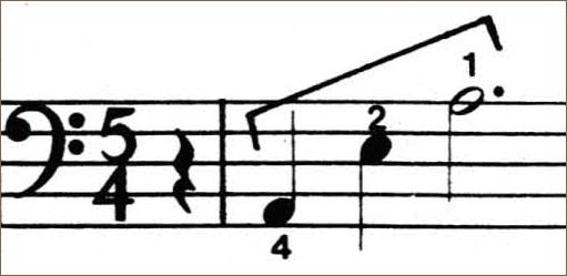 4-2-1 chord