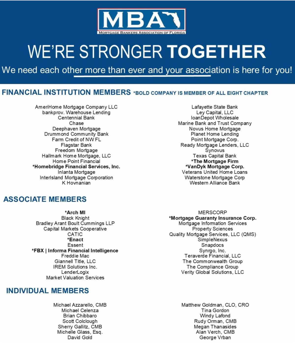 FOR CC SUMMER-Membership as of 7-14-21 One Page Listing.jpg