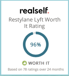 RealSelf restyle lyft rating is 96%