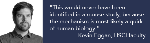 _This would never have been identified in a mouse study_ because the mechanism is most likely a quirk of human biology._  _Kevin Eggan_ HSCI faculty