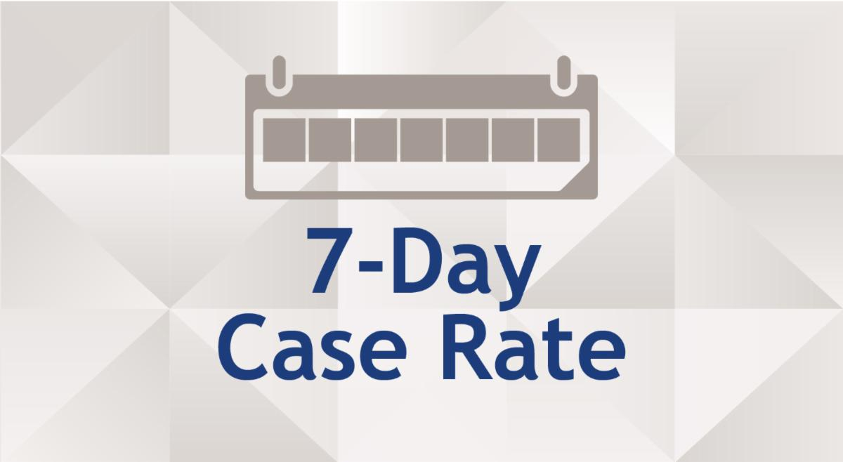 COVID-19 7-Day Case Rate