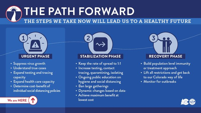 The Path Forward graphic