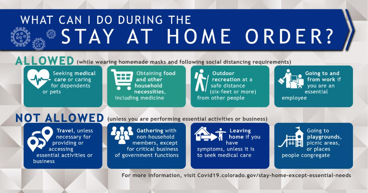 What can I do during the Stay at Home Order