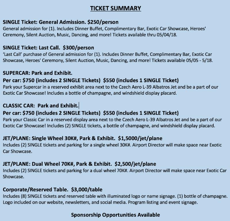 Ticket Descriptions J&C NEW