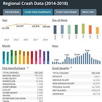charts and graphs representative of crash data dashboard