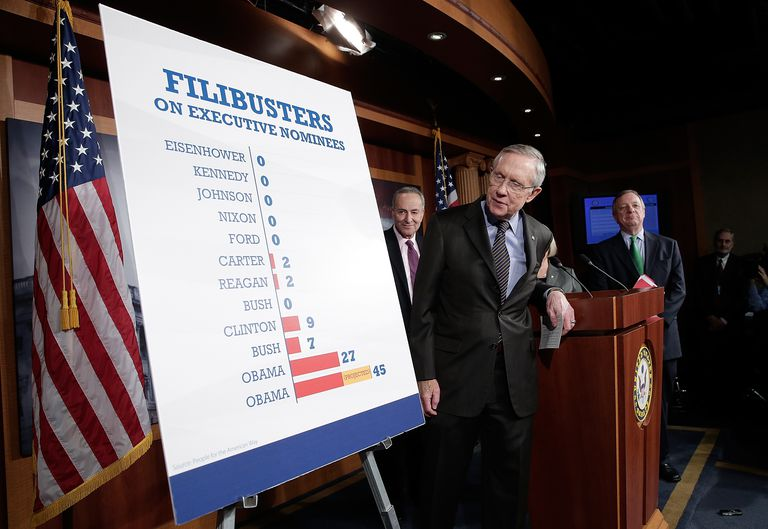 Senators at press conference with poster about filibusters