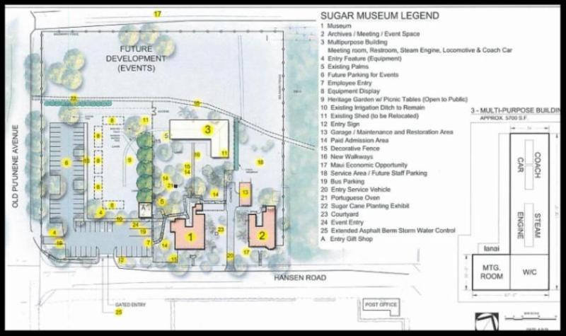 Sugar Museum Expansion Plan