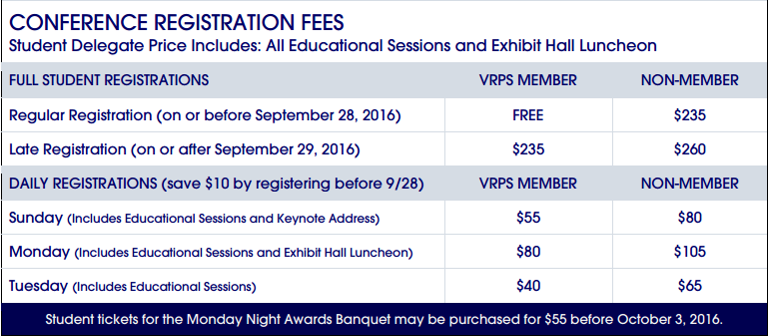 Student Conference Registration Fees