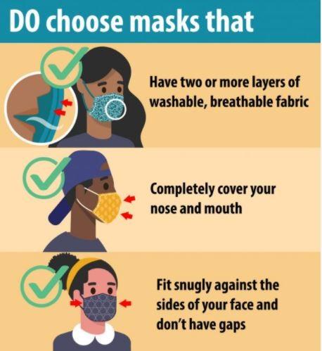 masks approved