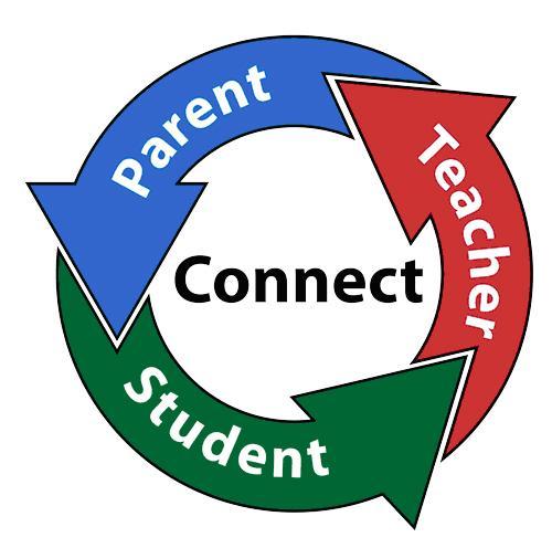 Parent Teacher Student Connect