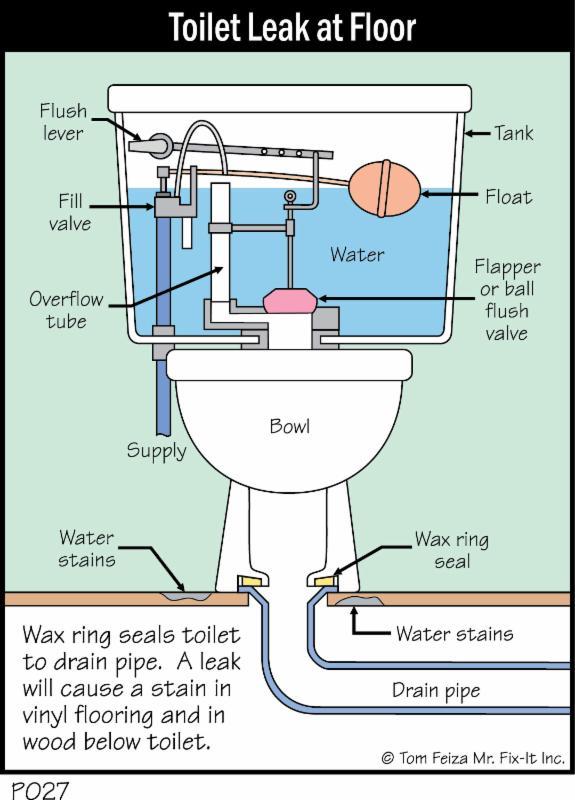 Leaky Toilet?