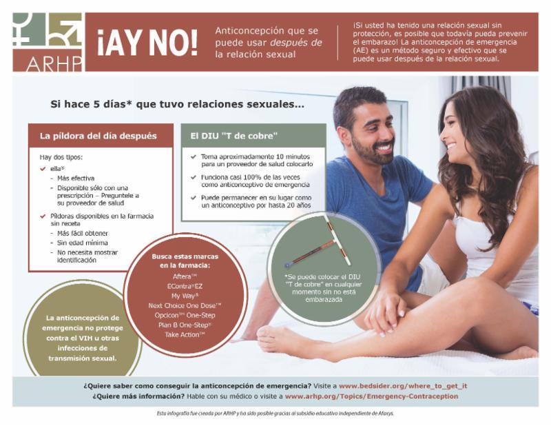 New Spanish Language ARHP Patient Infographic on Emergency