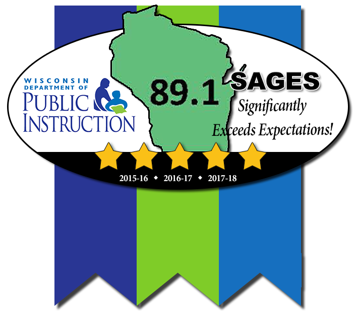 SAGES Significantly Exceeds Expectations on DPI School Report Card.