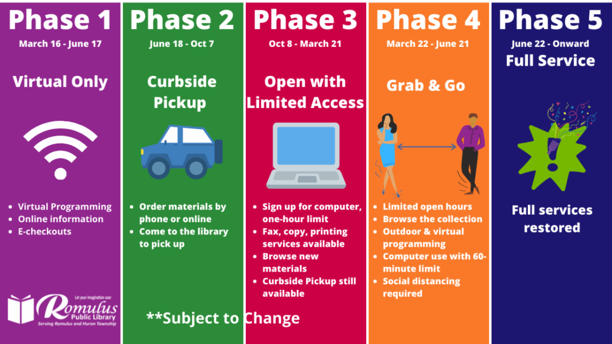 Phases Graphic 6-2021.png