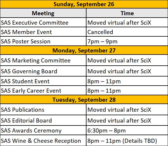SciX Updates