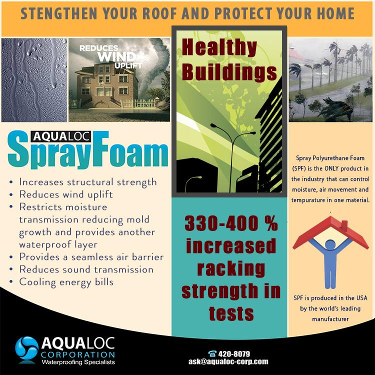 Spray Foam helps strengthen your roof! Call AquaLoc now for more info!