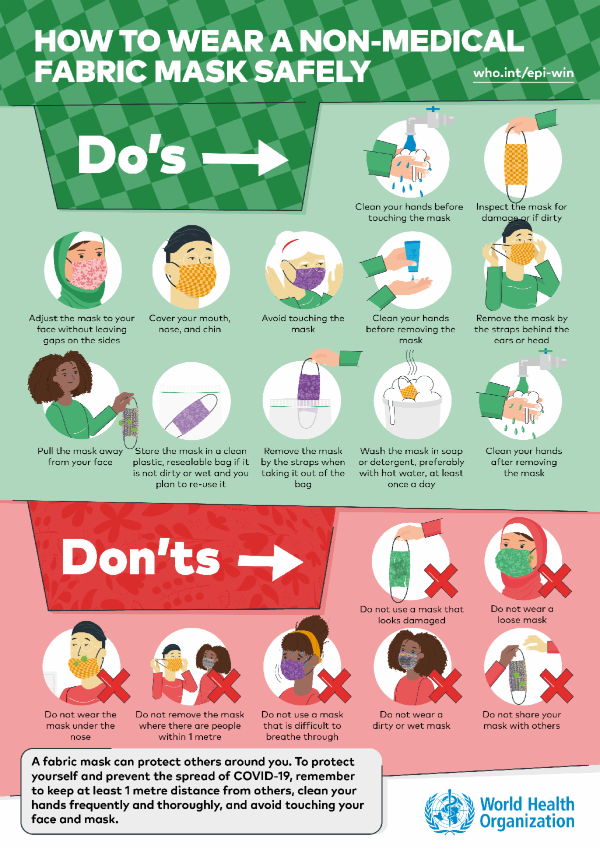World Health Organization - Infographic - How to wear a non-medical fabric mask safely