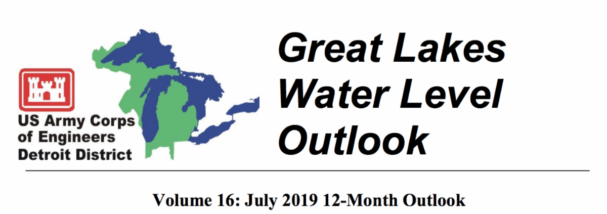 Army Corp GL Water level outlook
