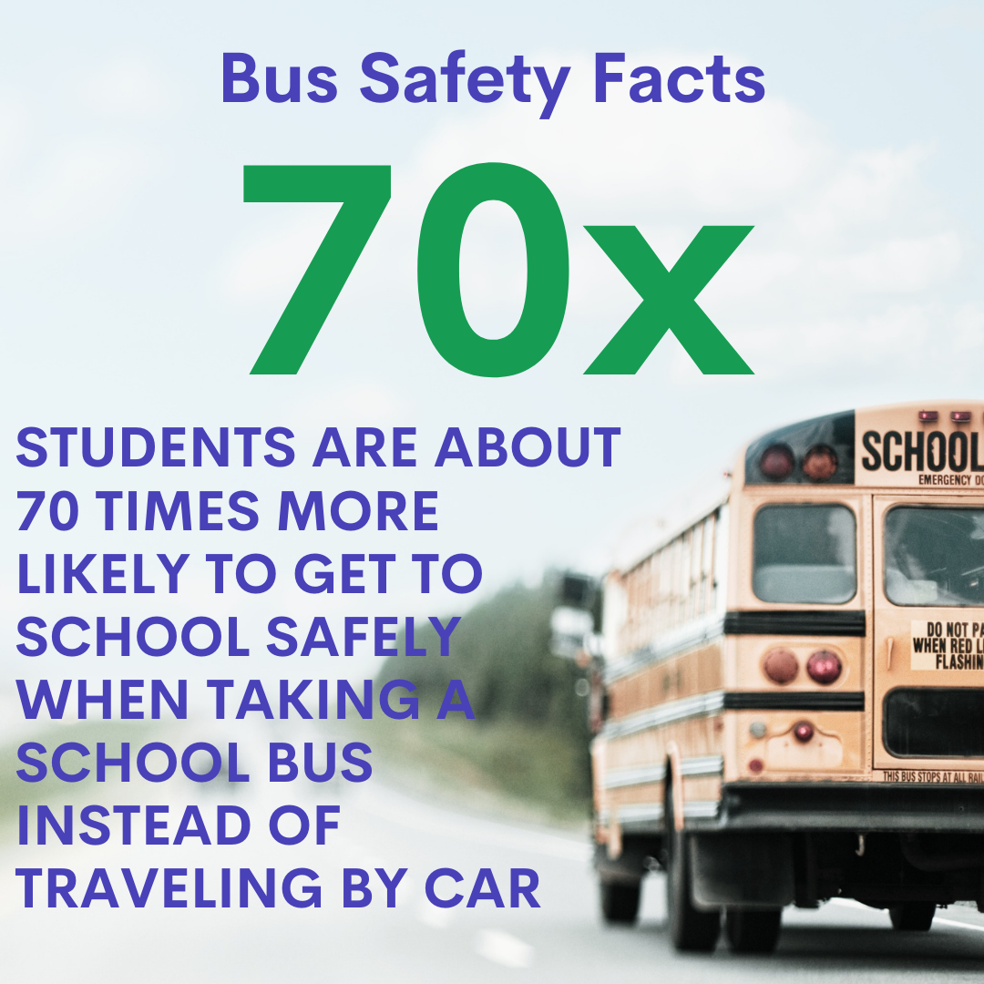 Bus Safety Fact.png