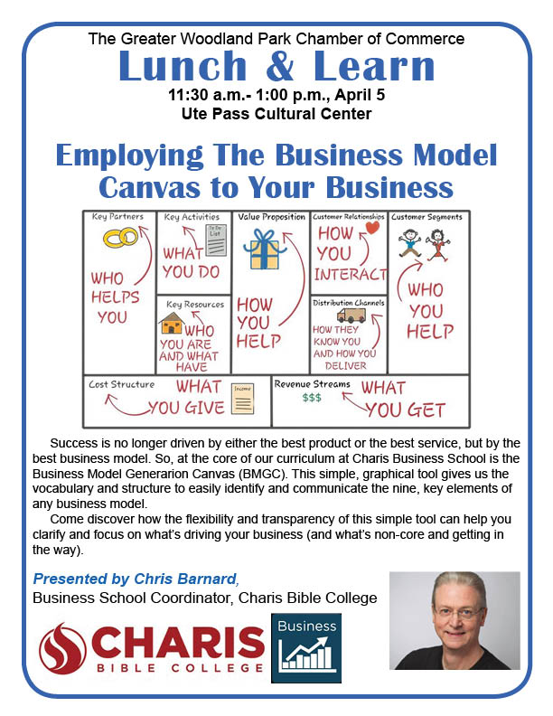 April Lunch and Learn