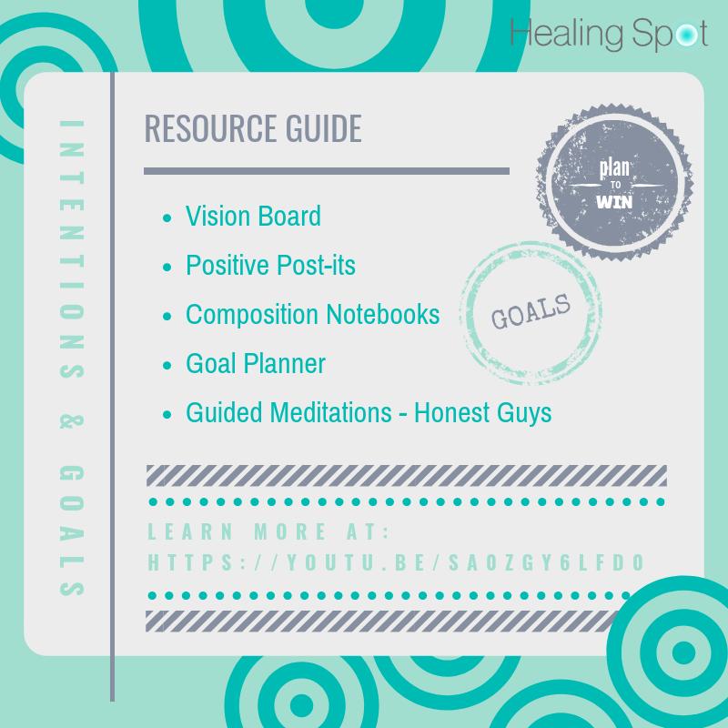 Goals Resources