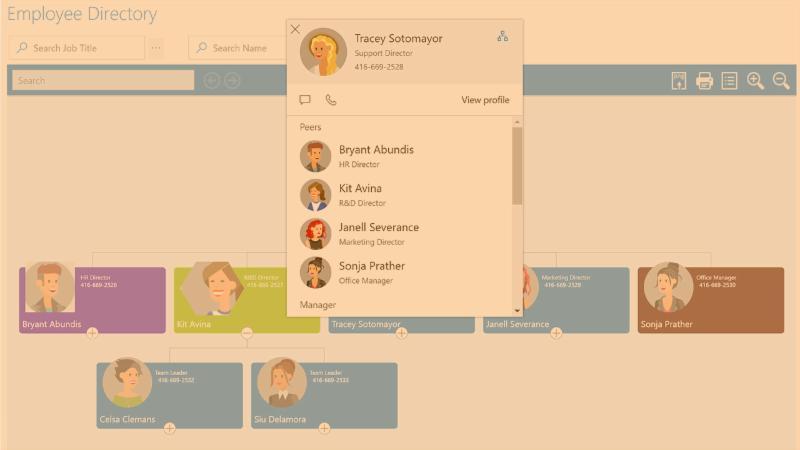 KWizCom Org Chart App