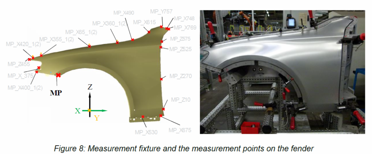 Comparing Simulation to Physical Parts