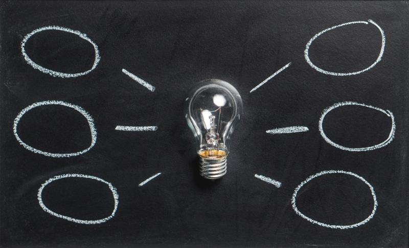 mindmap written on chalkboard with light bulb at center