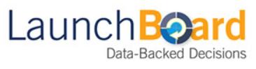 LaunchBoard logo