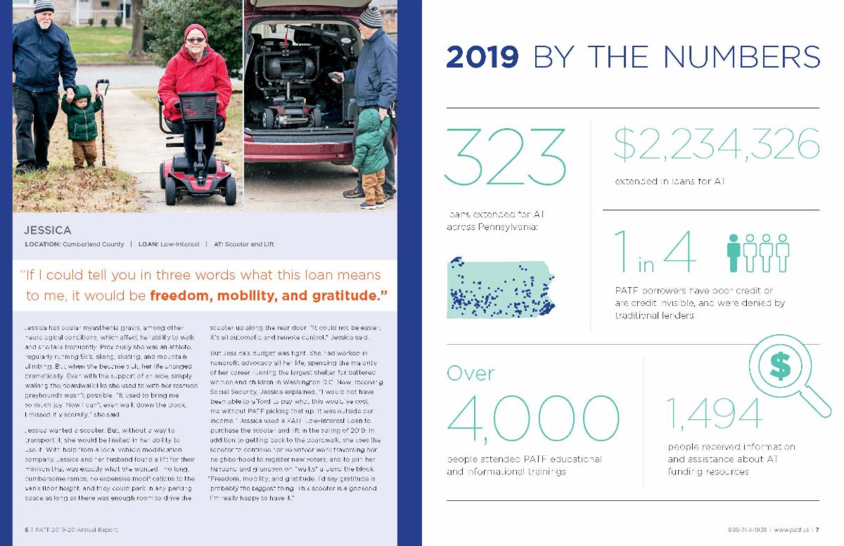 Spread from the Impact Report 2019 by the Numbers