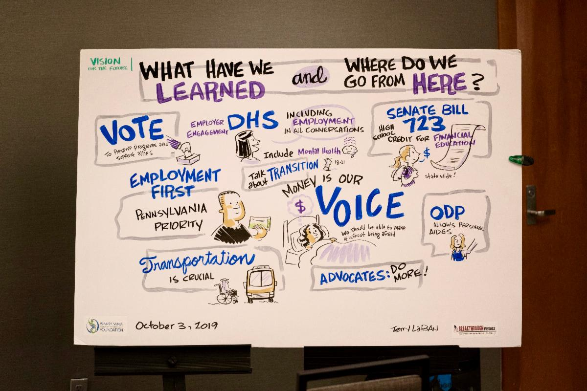 Graphic illustration depicting the important points in conference session_ _What Have We Learned and Where Do We Go From Here__