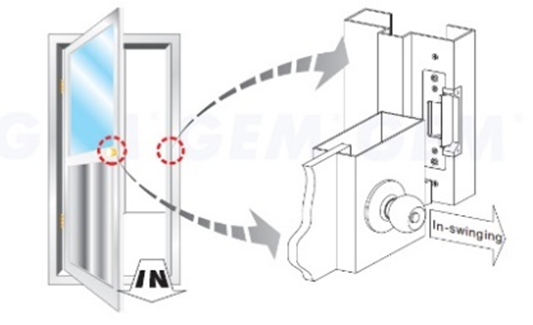 Illustration of automatic strike_ or door latch hole.