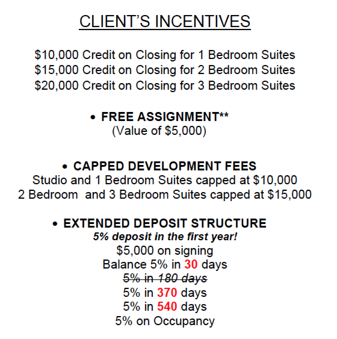 5% Deposit Only? Moving Into XO Condos At King & Dufferin In