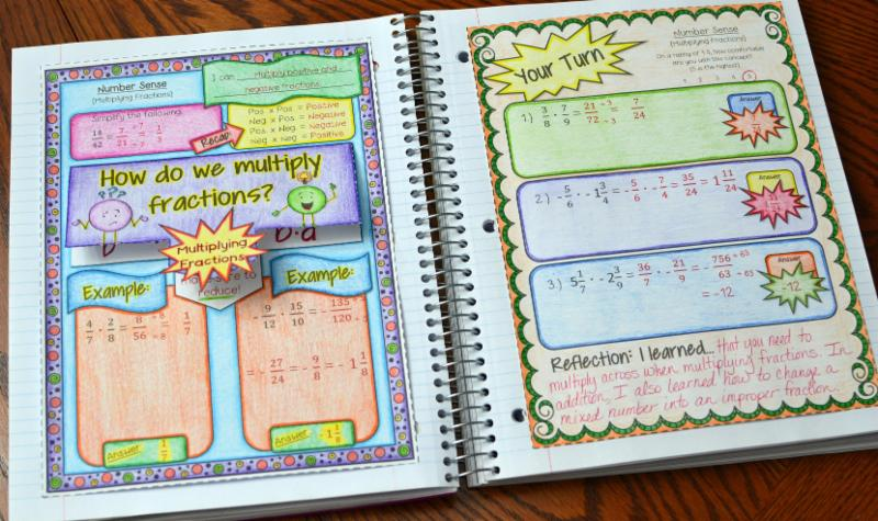 Differentiating Learning Through Interactive Math Notebooks