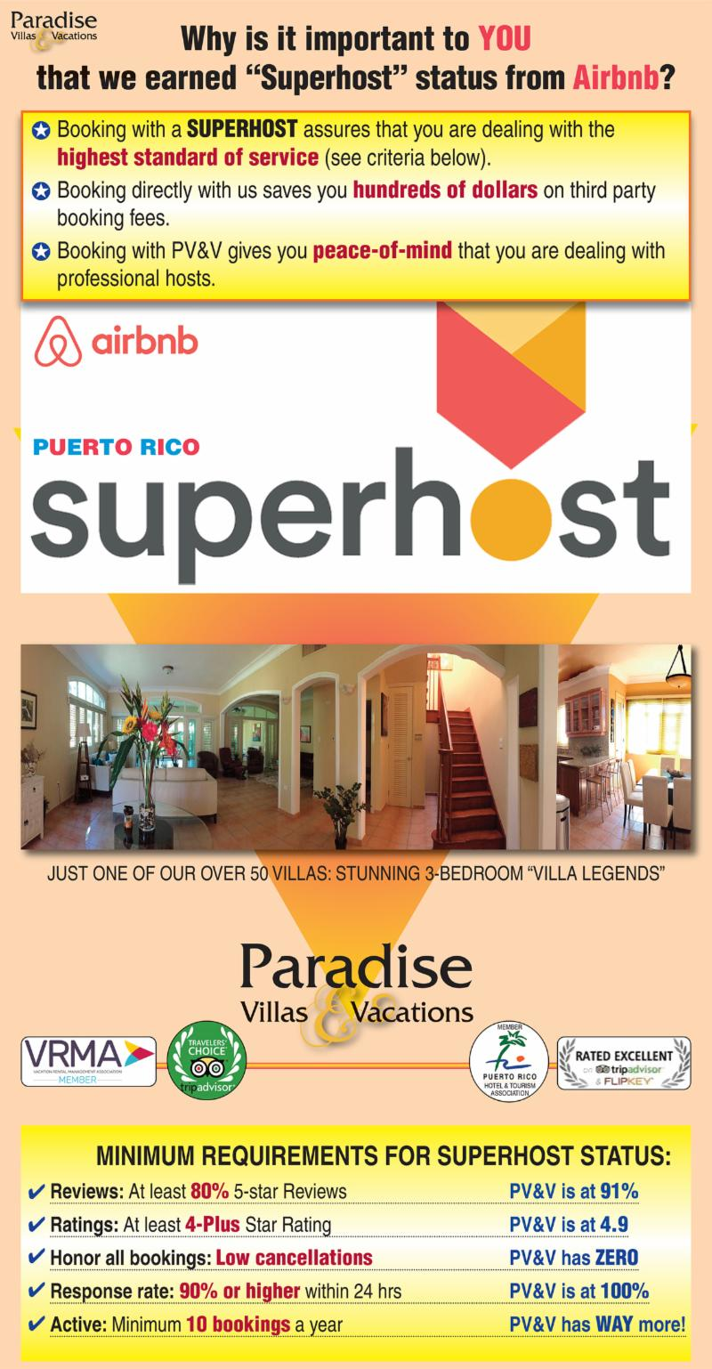 Superhost for Guests