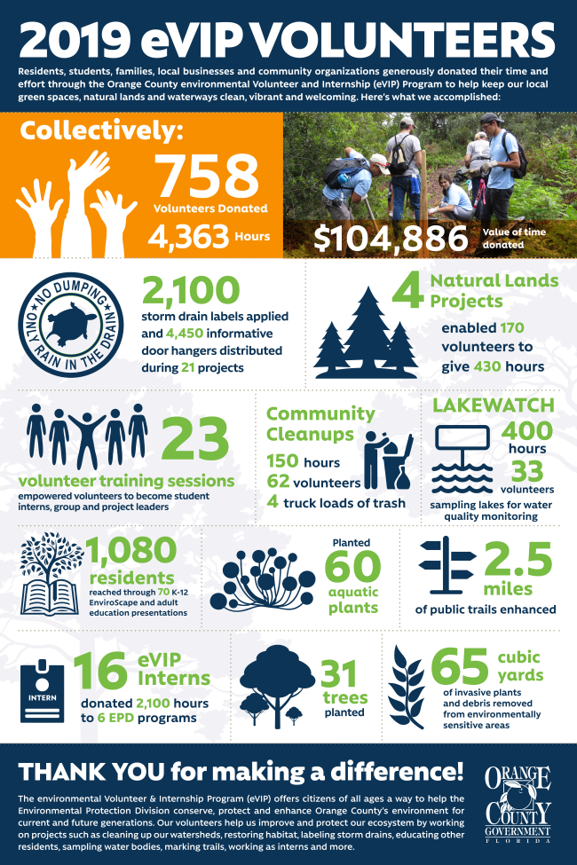 Image of 2019 Annual Report