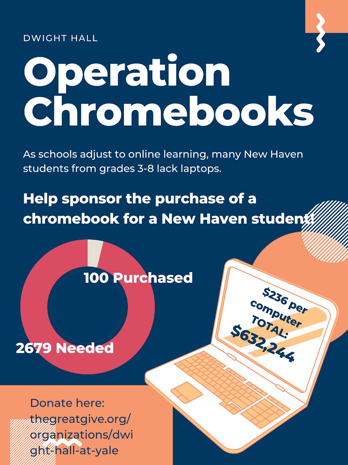 Operation Chromebooks