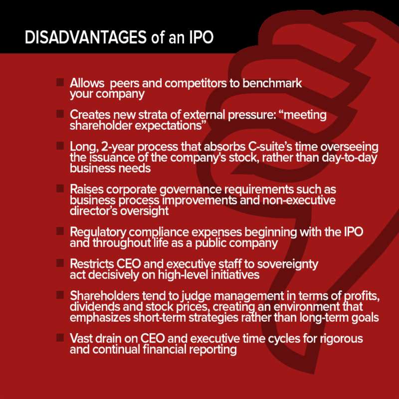 What to do when your company ipos