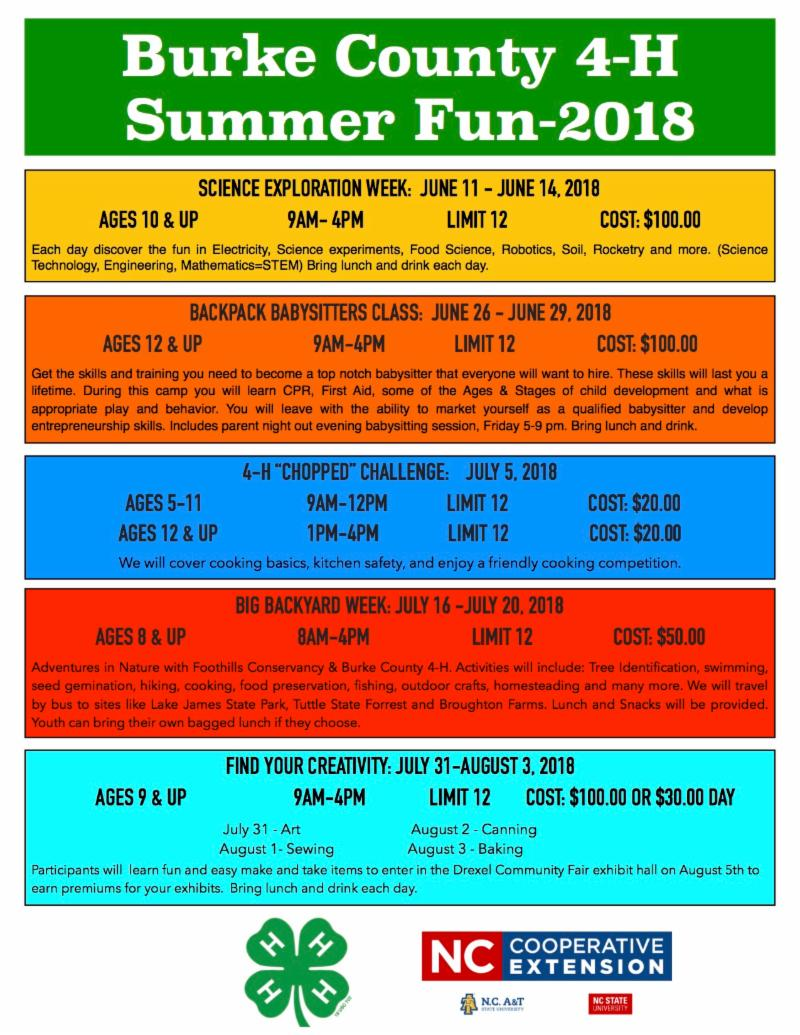 July Happenings Electrical Circuit Science Project Burke County 4 H Summer Fun Schedule