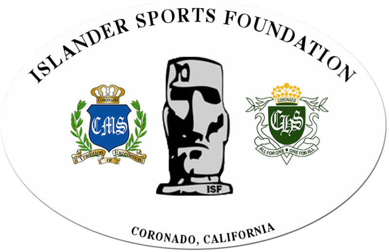 Islander Sports Foundation