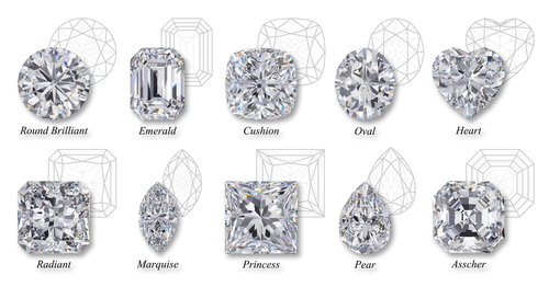Set of ten the most popular diamond cuts and shapes_ isolated top view on white background with design names and schematic diagrams. 3D rendering illustration