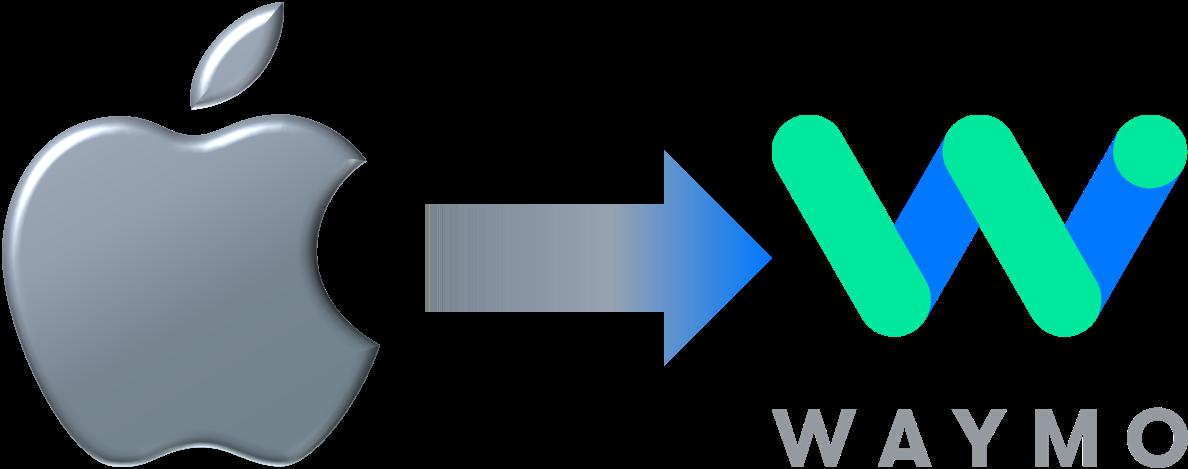 Apple Logo blending to Waymo Logo