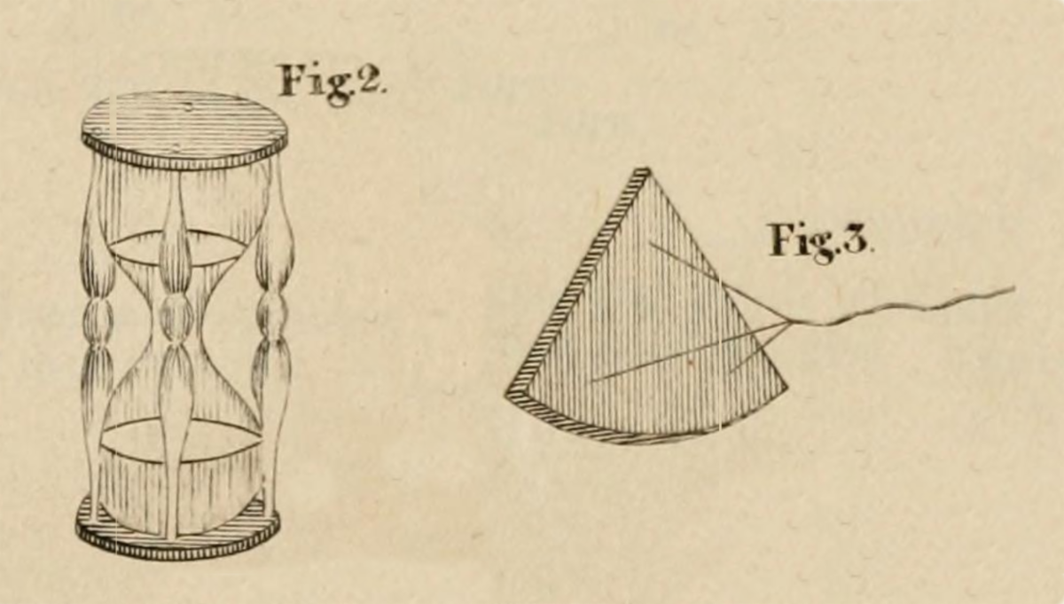 Drawings of a Sandglass and a Chip Log