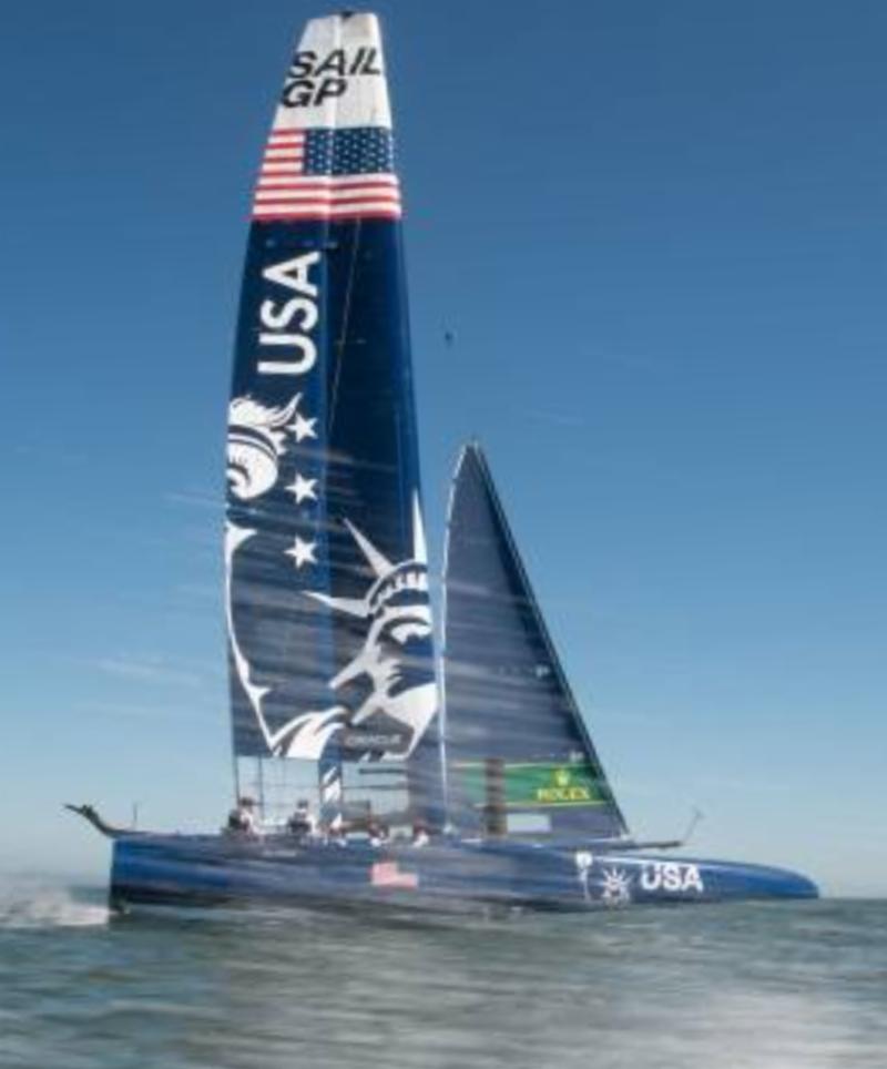 F50 Team USA